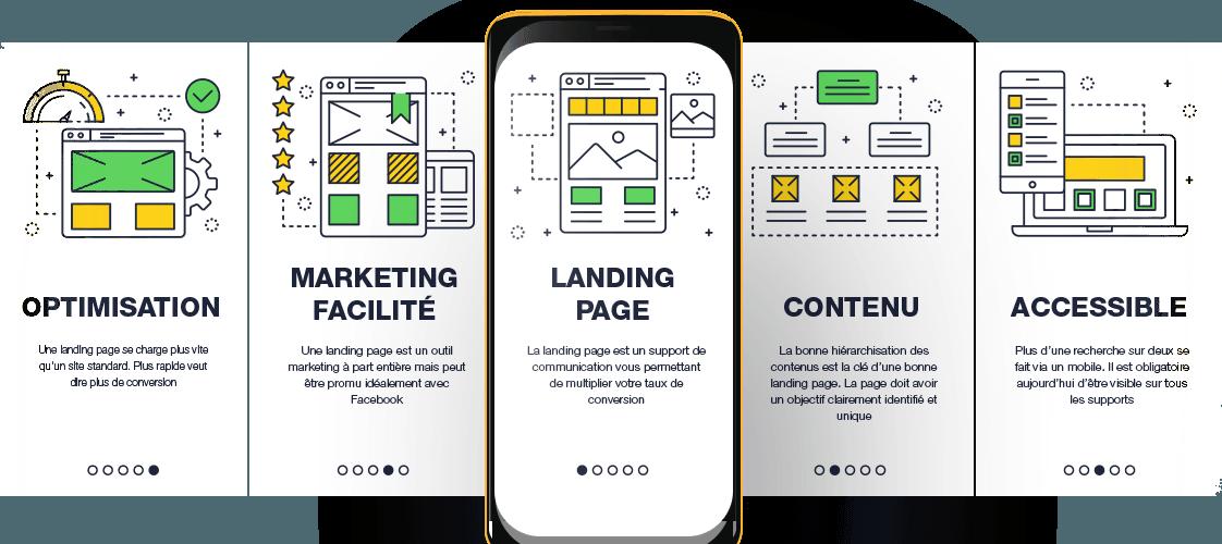 landing page pour mobile